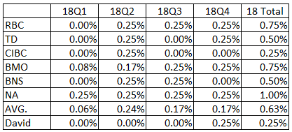 Rate-Hikes-2018-2.png