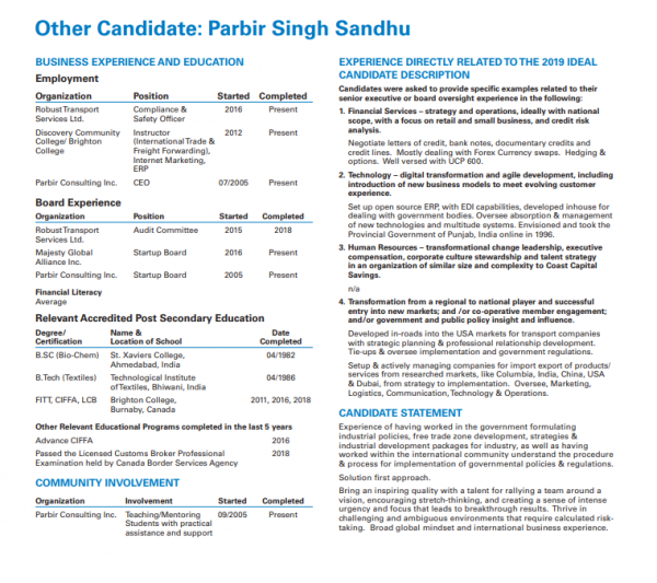 Figure 2:  Coast Capital Savings Federal Credit Union non-endorsed director candidate for 2019 Parbir Sandhu