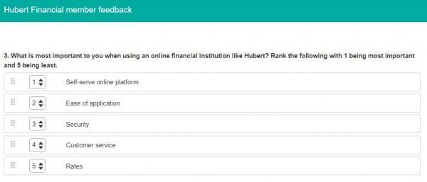 Figure 3: Question #3 from Hubert member feedback survey taken April 24, 2020