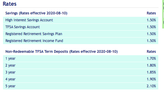 Implicity Rates Need Update Implicity Financial Discussion Forum Canadian High Interest Savings Bank Accounts