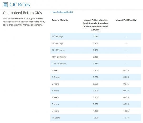 RBC-GIC.jpg